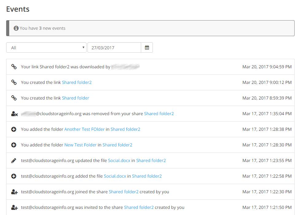 Sync.com Audit Logs