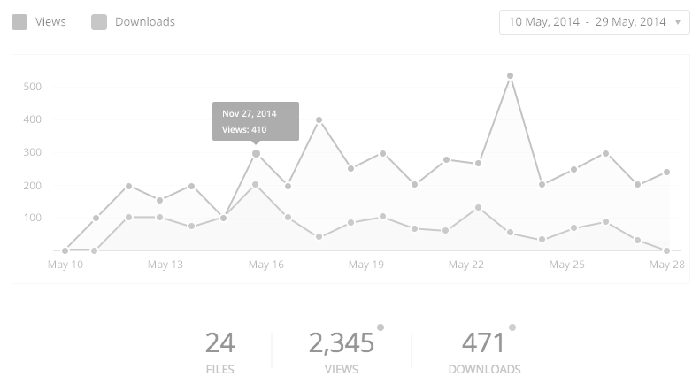 JumpShare Review View stats