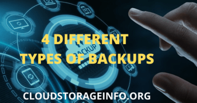 4 Different Types Of Backups - Featured Image