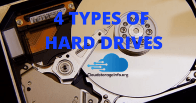 4 Types Of Hard Drives - Featured Image