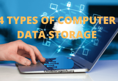4 Types of Computer Data Storage - Featured Image