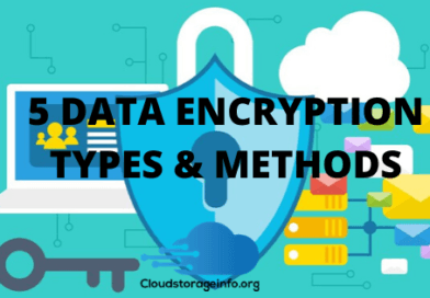 5 Data Encryption Types & Methods - Featured Image
