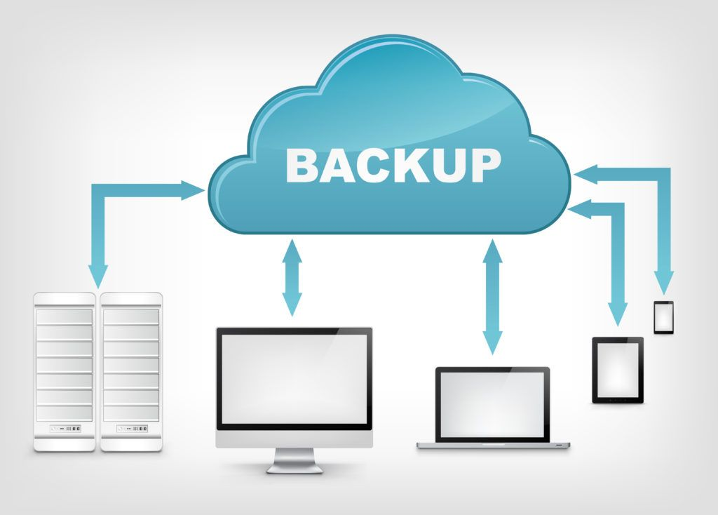 Best Cloud Backup Services - Backup