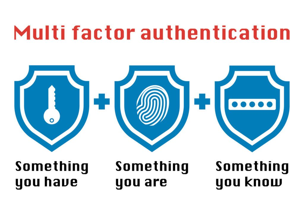 Multi-Factor Authentication 2