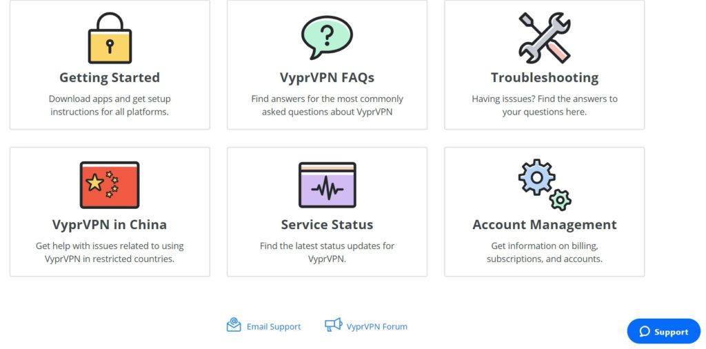 VyprVPN Review - Support 1